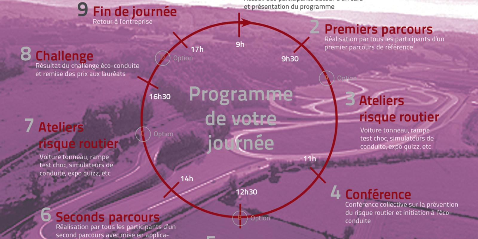 Nouvelle Route crée l'évènement Prévention du Risque Routier